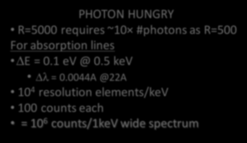 Diagnostics need Area PHOTON HUNGRY R=5000 requires ~10 #photons as R=500 For absorption lines ΔE = 0.