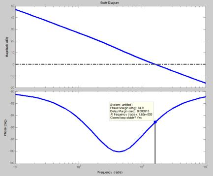 Example: Setting PD We draw the Bode plot for system L( s) KP 1 KDs G( s) 815350 s s 361.2 for K d = 0.