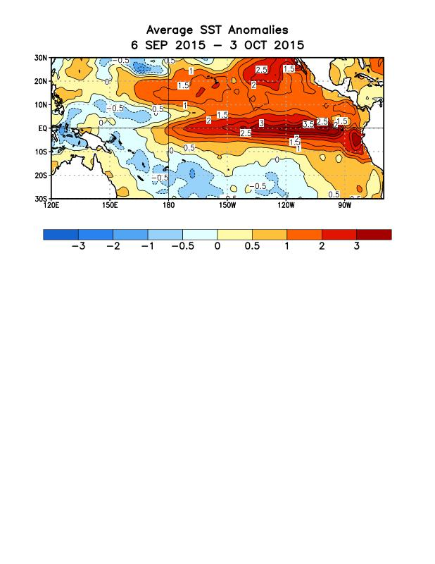 tropical SSTs were above average across the central and