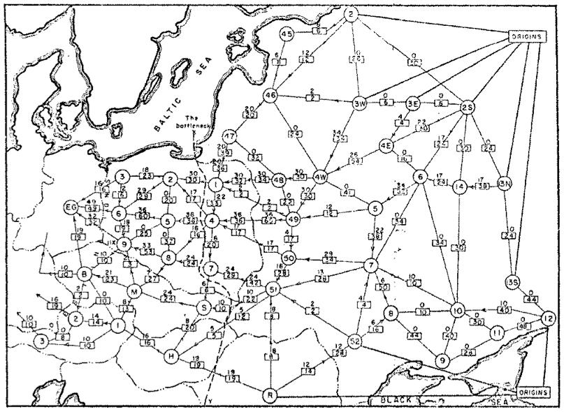Max flow and min cut Soviet railway network (from Schrijver