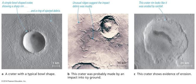 "Impact Craters on Mars ""Standard"" crater Impact into icy"
