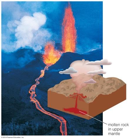 Volcanism Volcanism happens when molten rock (magma) finds a path through