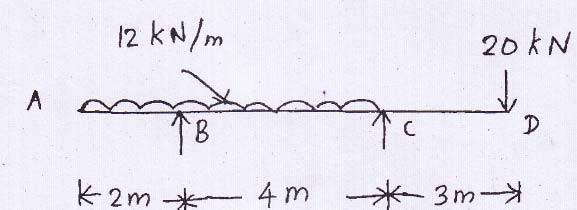 PART B (11 Marks) 1. (i) Derive an expression for bending moment equation (8) (ii) A rectangular beam 300 mm deep is simply supported over the span of 4 m.
