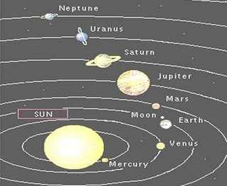 Models: motions of planets