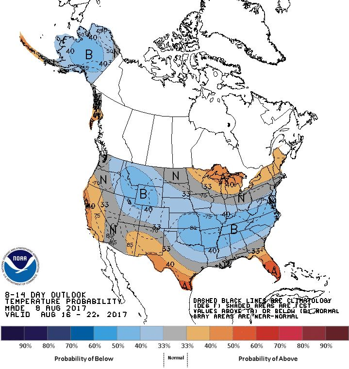 The top two images show Climate Prediction Center's Precipitation and Temperature outlooks for 8-14 days.