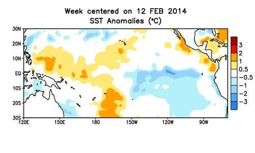 Current ENSO Situation Temperatures have been