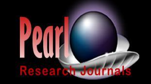 2016 Pearl Research Journals Journal of Physical Science and Environmental Studies Vol. 2 (2), pp. 23-29, August, 2016 ISSN 2467-8775 Full Length Research Paper http://pearlresearchjournals.