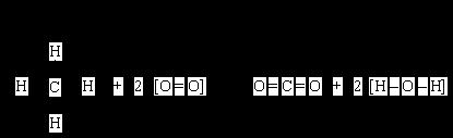 Q10. The symbol equation shows the reaction between methane and oxygen.