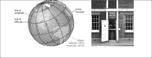 Review: Coordinates on the Earth Latitude: position north or south of equator Longitude: position east or west of prime meridian (runs through Greenwich, England) The sky varies as