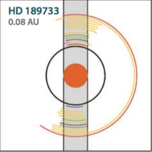 The stellar disk has been increased by a factor of 3 for visibility.