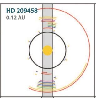 11 Absorption spectroscopy of planetary atmospheres Atmospheric characterization of non-transiting planets Example of Spitzer observations HD 189733 b