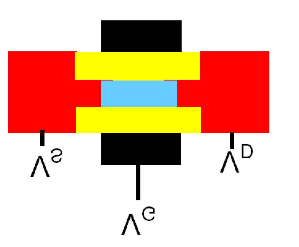 field-effect transistor, the current to the