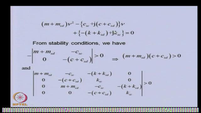 (Refer Slide Time: 26:01) And this frequency equation is, so this is similar to quadratic polynomial with coefficients as complex, so the previous