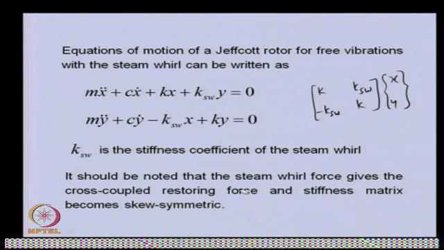 the steam whirl is taking place. So, for that, these kind of equation of motion is valid.
