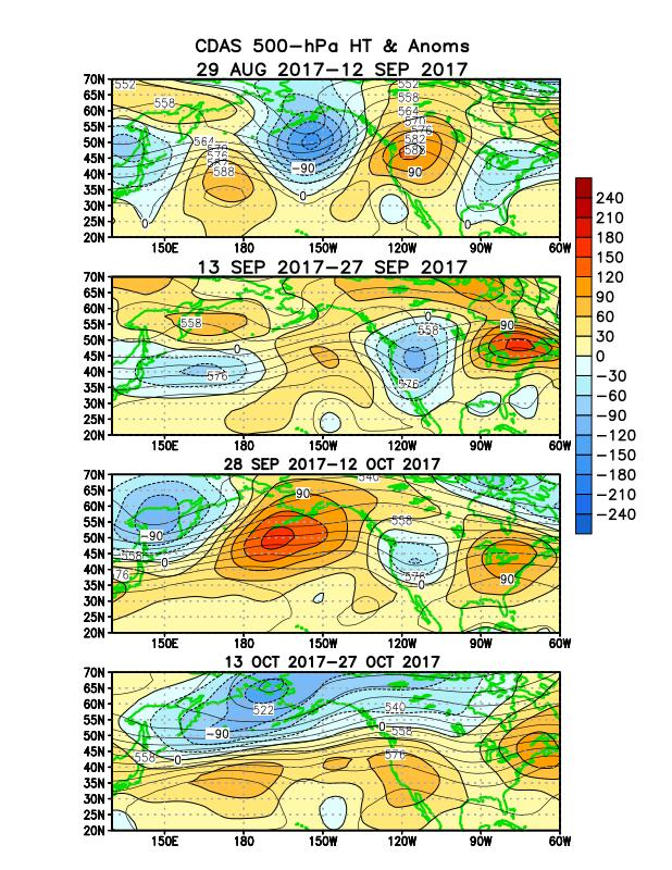 Atmospheric anomalies over the North Pacific and North America During the Last 60 Days During late August to early September 2017, an anomalous trough (and below-average temperatures) was present