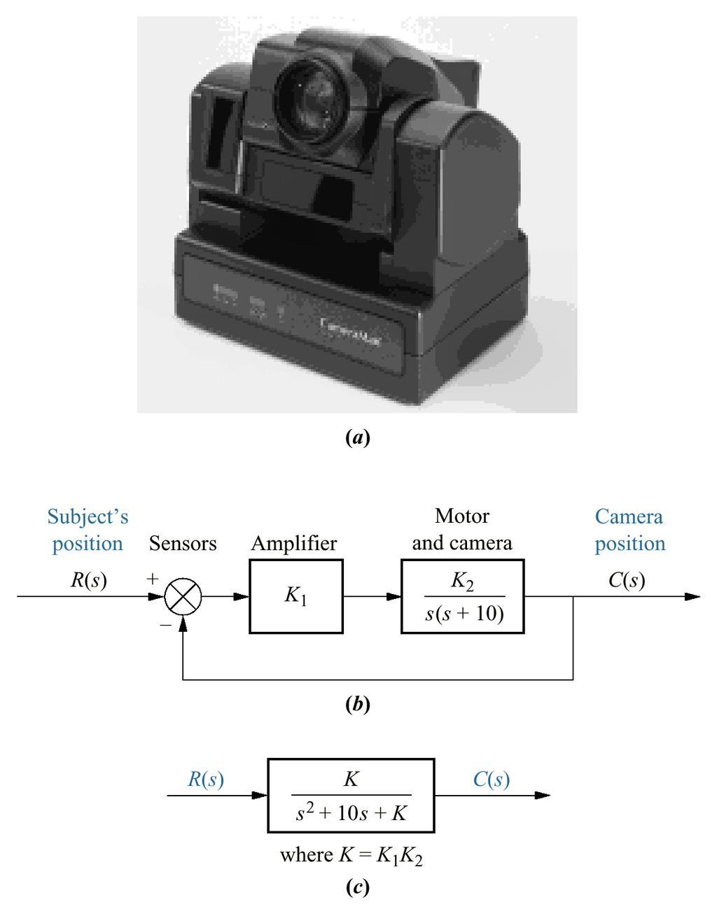 Root Locus Introduction System below can automatically track subject wearing infrared sensors.