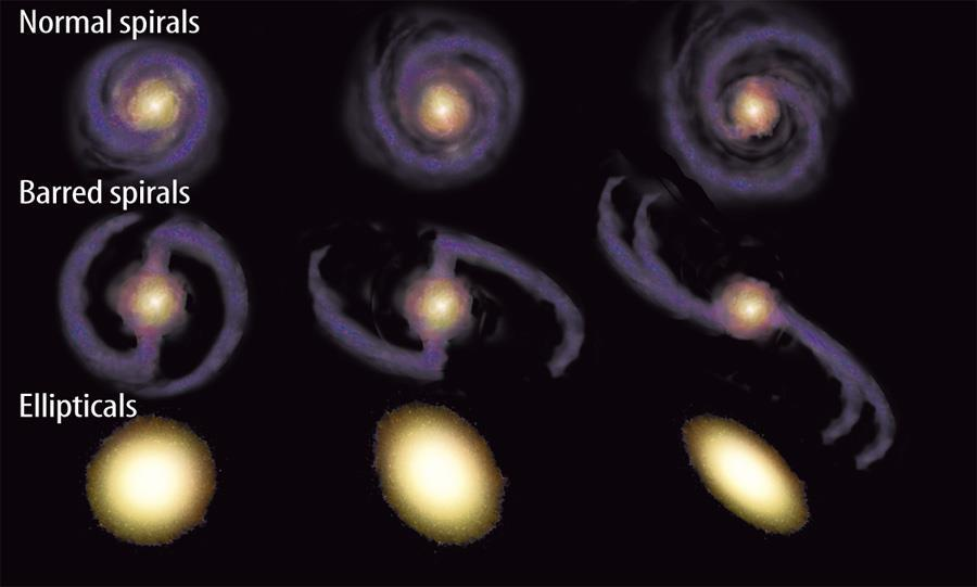 Types of Galaxies (cont.) 12.
