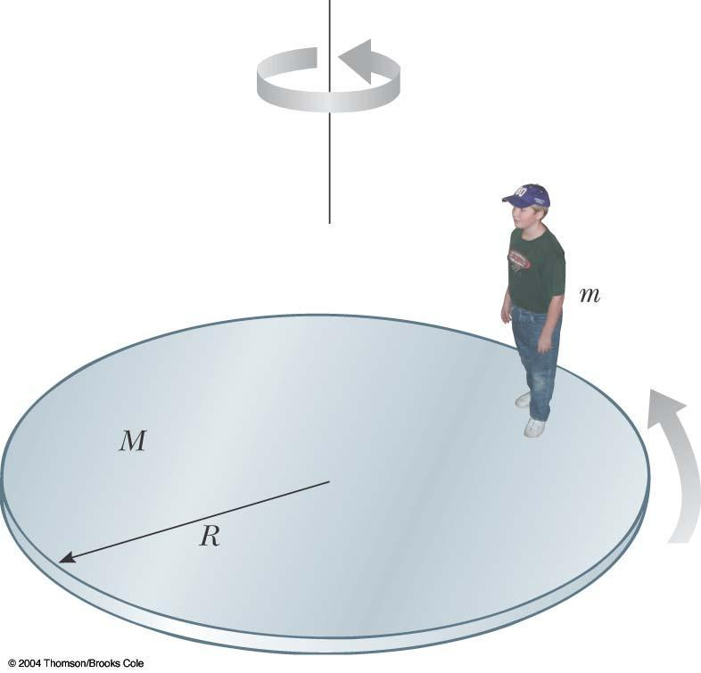 Conservation of Angular Momentum: The Merry-Go-Round The moment of inertia of the system is the moment of inertia of the platform plus the moment of inertia of the