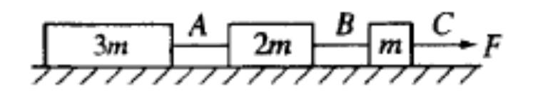 6. A rope of negligible mass supports a block that weighs 30 N, as shown above. The breaking strength of the rope is 50 N.
