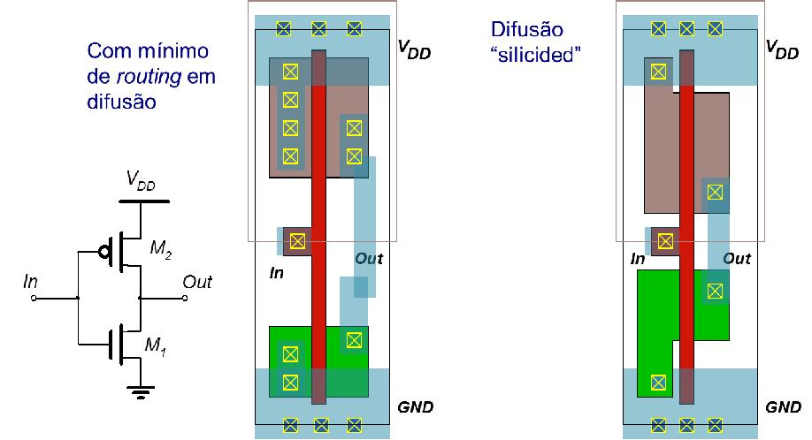 Variants of inverter cell Minimum routing in diffusion Silicidade diffusion