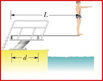 22. The figure shows a diver of weight 580 N standing at the end of a diving board with a length of L = 4.5 m and negligible mass.