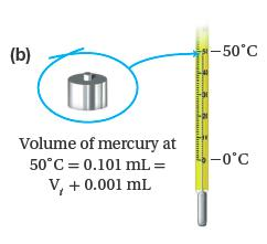 Heat Section 1 Thermometers The expansion of mercury