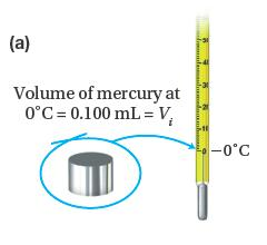 How does such a small change in the volume of the
