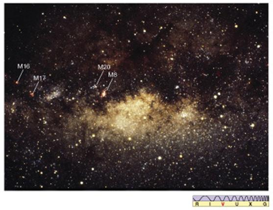 Some facts about the Milky Way galaxy North Pole (NGP) Rotation of galaxy It consists of over 100 billion