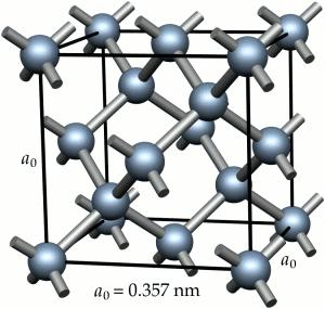 21 CHAPTER 1 The crystal structure of diamond is a face-centred cubic (FCC) lattice with a basis of two atoms per lattice point located at (0, 0, 0) and (1/4, 1/4, 1/4) along the unit cell.
