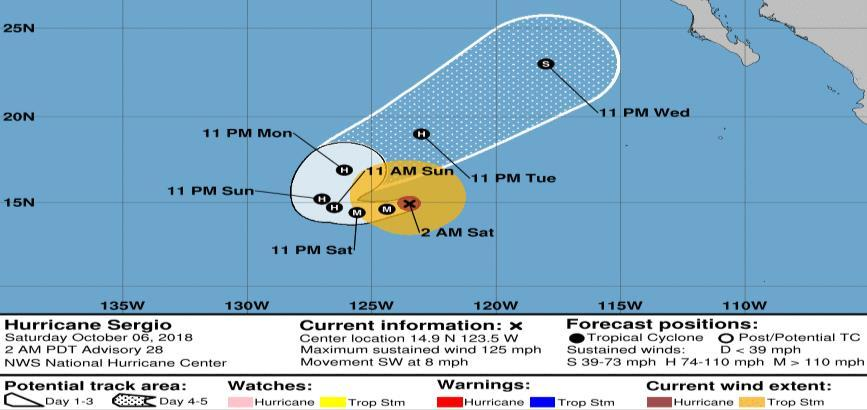 Tropical Outlook Eastern Pacific Hurricane Sergio (CAT 3) (Advisory #28 as of 5:00 a.m.