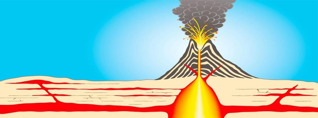 What are the processes that form Igneous rock?