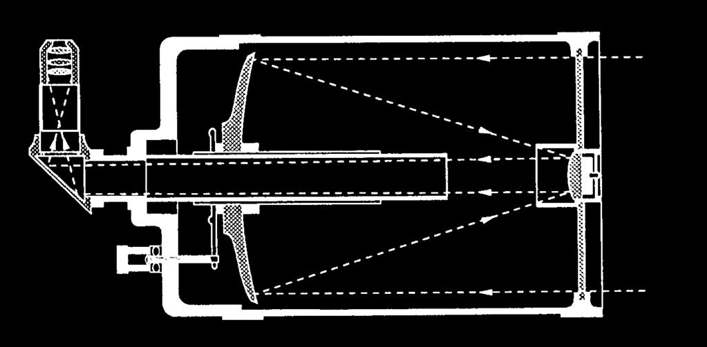 Figure 3-2 A cutaway view of the light path of the Newtonian optical design The Schmidt-Cassegrain optical system (or Schmidt-Cass for short) uses a combination of mirrors and lenses and s referred