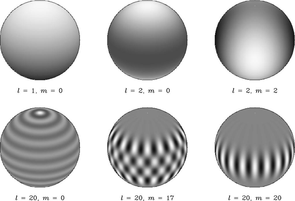 Jørgen Christensen-Dalsgaard: Helioseismology 1083 FIG. 2. Examples of spherical harmonics, labeled by the degree l and azimuthal order m.