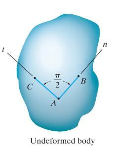 are independent of each other Average Shear Strain (γ) The change in angle between