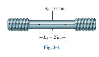 Tensile Test P is measured using a load cell σ avg = P A δ is
