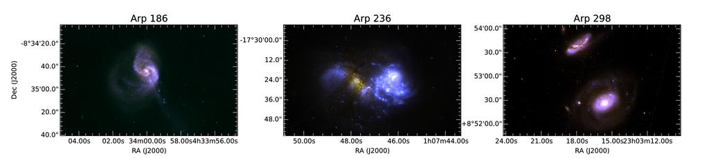Ionized and molecular gas in nearby LIRGs 3 Figure 1. Colour composite images of the three LIRGs using F435W and F814W HST filters. Table 1. Observations log. Distances are taken from Sanders et al.