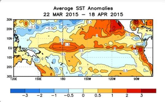 in Pacific El Niño Conditions Latest Weekly