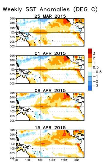 El Niño Conditions Present! Approx.