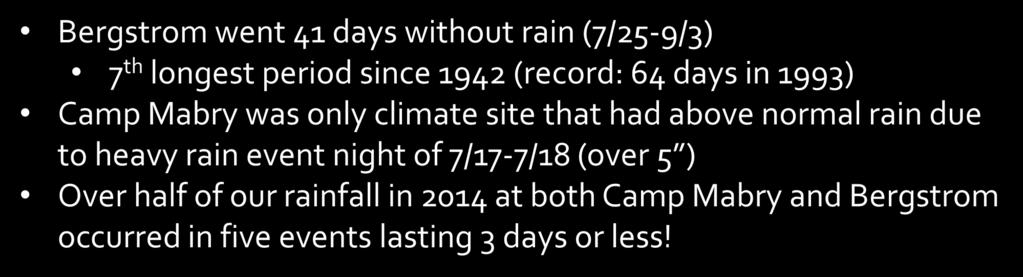 Austin Mabry & Bergstrom Bergstrom went 41 days without rain (7/25-9/3) 7 th longest period since 1942 (record: 64 days in 1993) Camp Mabry was only climate site that had above normal rain due to