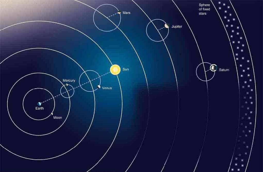 140) The Ptolemaic system
