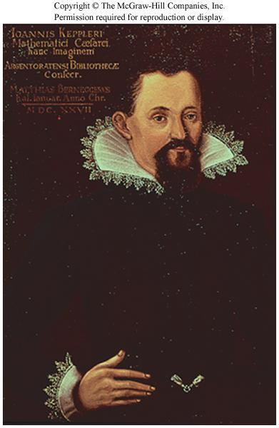 Johannes Kepler (1571-1630 Using Tycho Brahe s data, discovered that planets do not move in