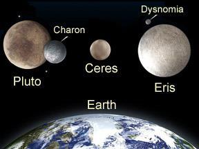 The largest asteroids are called planetoids and are Ceres, which can be found in the asteroid belt between Mars and Jupiter, Pluto (with its moon Charon) and Eris which can be found beyond Neptune in