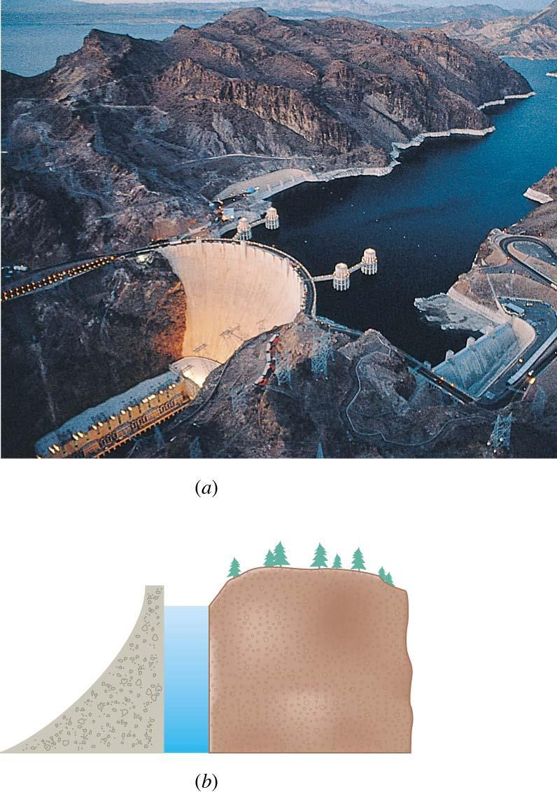 .3 Pressure and Depth in a Static Fluid Conceptual Example 3 The Hoover Dam Lake Mead is the largest wholly artificial reservoir in the United States.