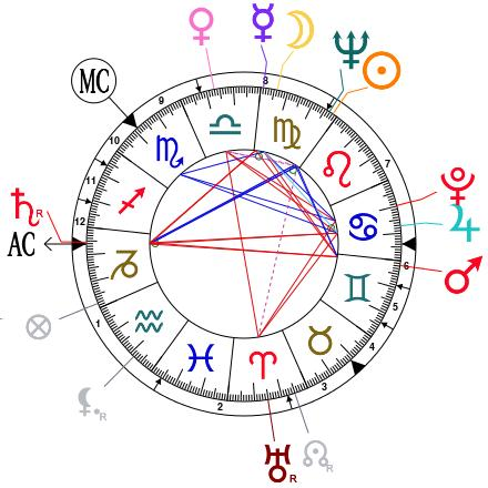 Your Planets, Houses, Aspects, and Natal Chart Sean, born August 25, 1930, at 06:05 PM, Edimbourg > Edinburgh (Midlothian), United Kingdom [3.13W ; 55.