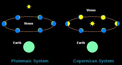 Geocentric vs. Heliocentric 31 The Observed Phases of Venus!