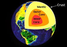 Three major layers Core -- Mantle -- Crust Earth s s Interior 1 - The Core Outer liquid portion Inner solid portion Composition believed to be