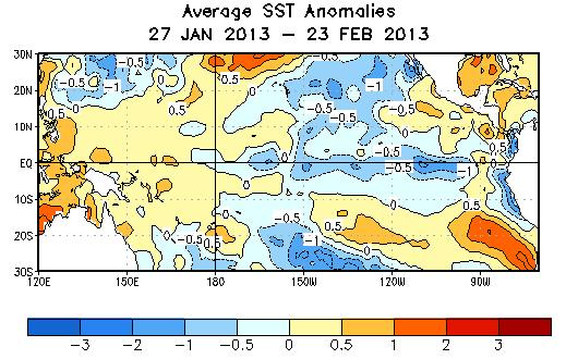 SST Departures ( o C) in the Tropical Pacific During the Last 4 Weeks During the last 4-weeks,