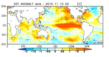 6. Sea Surface Temperature (current condition) Chart of current sea