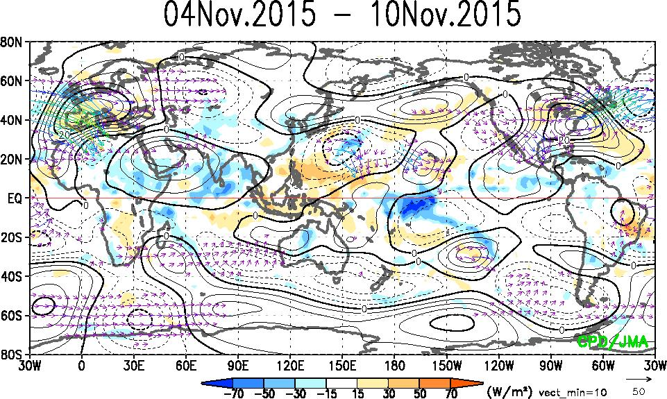 Southern Hemisphere 200-hPa Cyclonic circulation anomalies straddling the equator were seen over the western Pacific.
