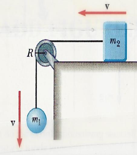9.) A particle of mass m is shot with an initial velocity vo and makes an angle θ with the horizontal, as shown in the figure below. The particle moves in the gravitational field of the Earth.
